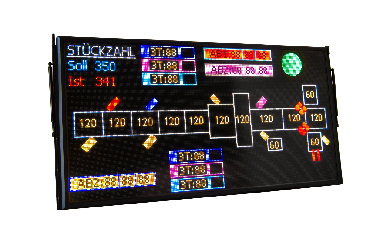 Graphics Compatible Large Format Led Displays Microsyst Outdoor Display Wiring Diagram With Seven Colours Dimensions Approx 200 X 100 Cm
